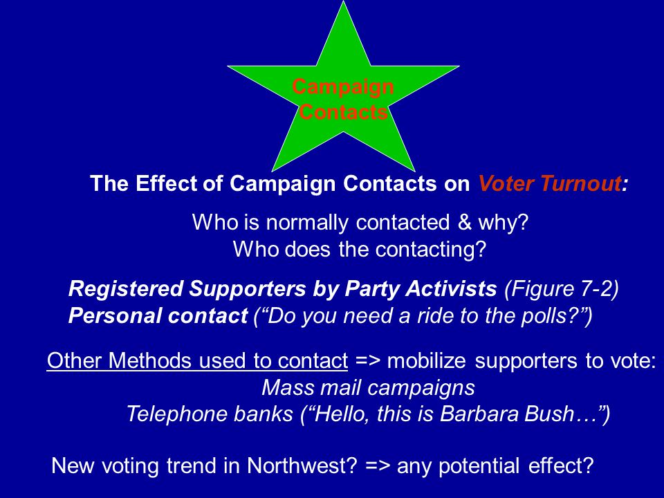 The Effect of Campaign Contacts on Voter Turnout: