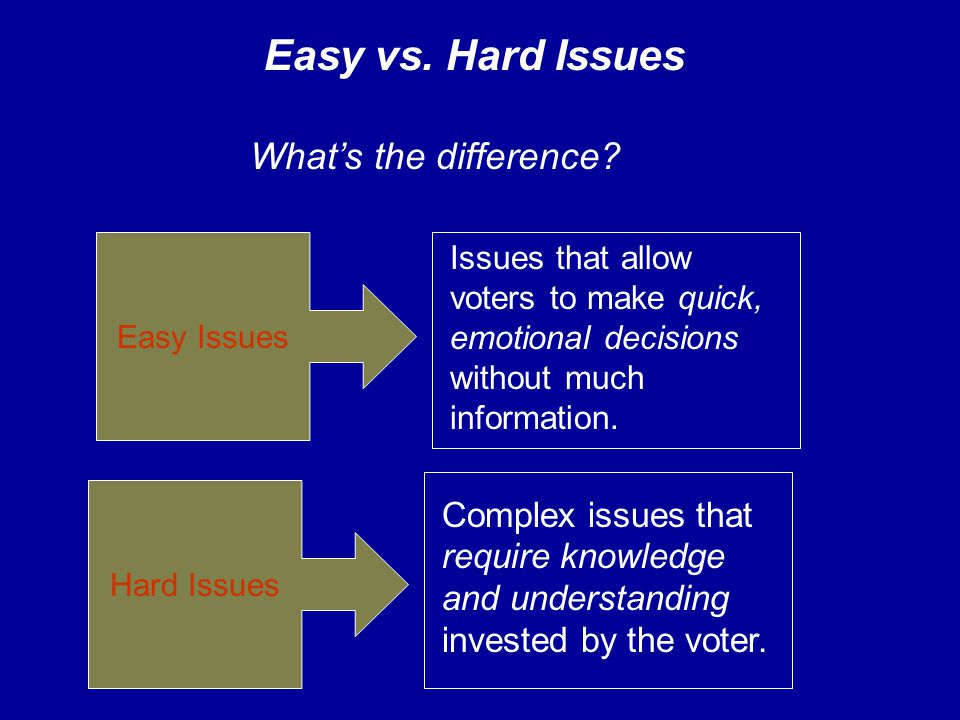 Easy vs. Hard Issues What's the difference