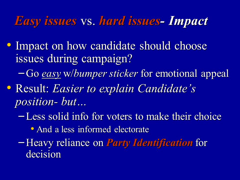 Easy issues vs. hard issues- Impact