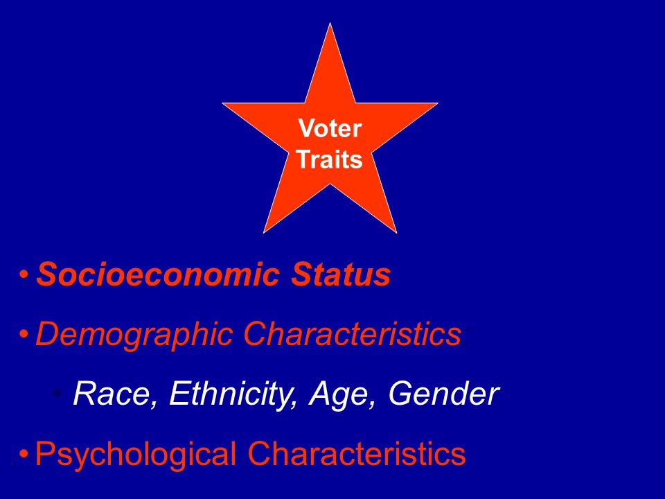 Demographic Characteristics: Race, Ethnicity, Age, Gender
