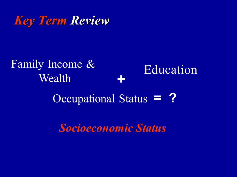 + Key Term Review Education Family Income & Wealth