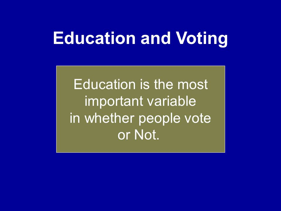 Education and Voting Education is the most important variable