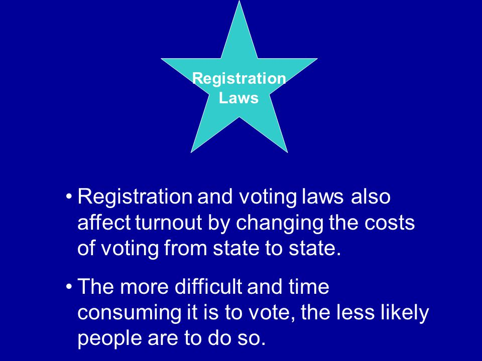 Registration Laws. Registration and voting laws also affect turnout by changing the costs of voting from state to state.