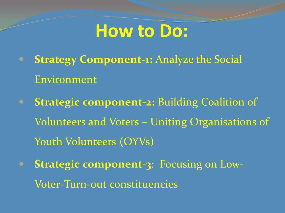 How to Do: Strategy Component-1: Analyze the Social Environment