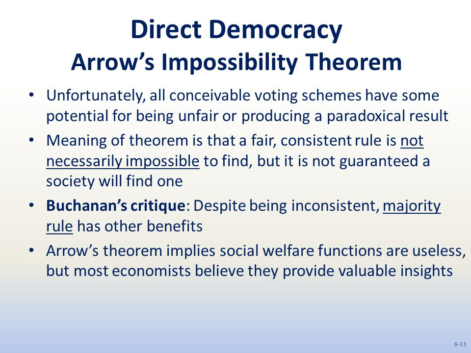 Direct Democracy Arrow's Impossibility Theorem