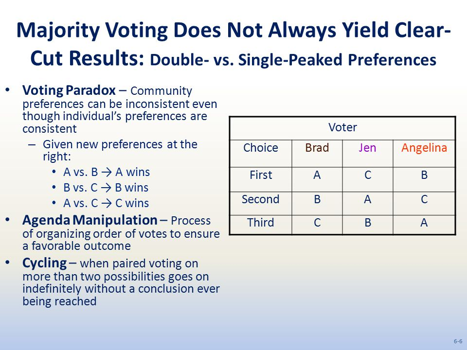 Majority Voting Does Not Always Yield Clear-Cut Results: Double- vs