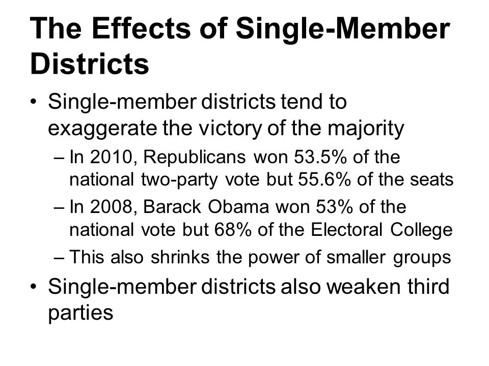 The Effects of Single-Member Districts