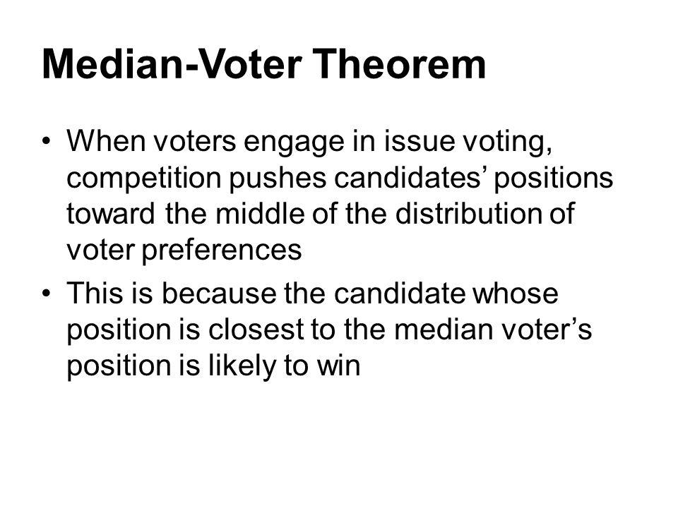 Median-Voter Theorem