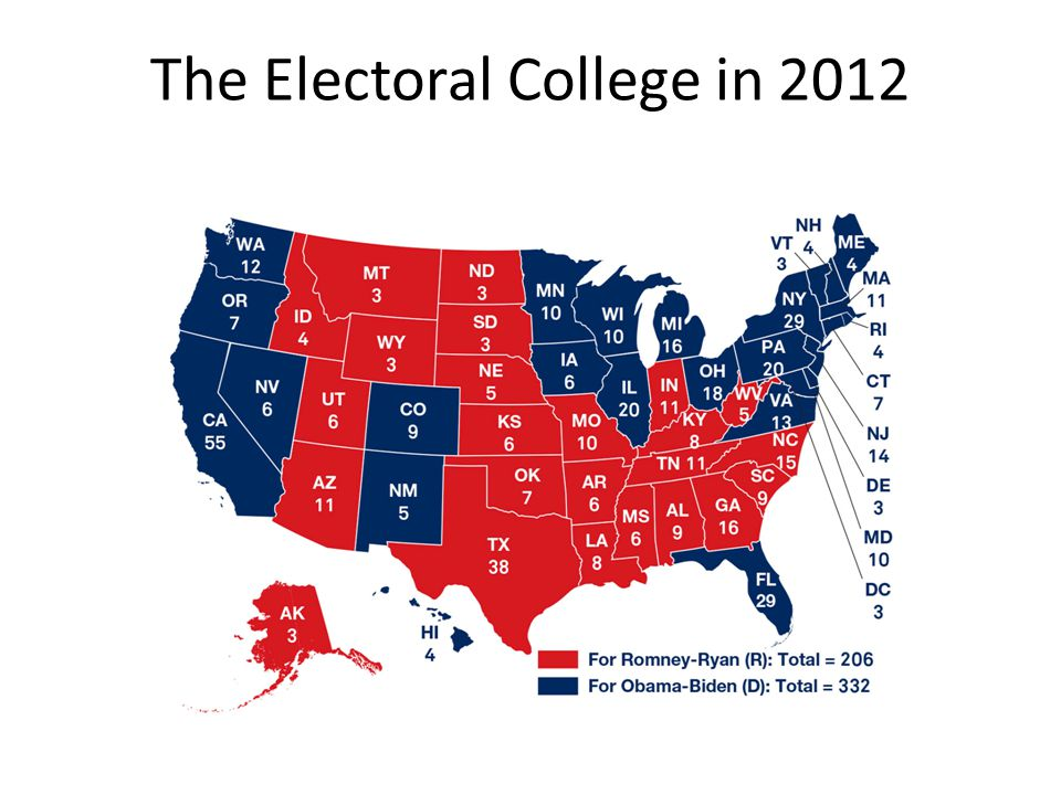 The Electoral College in 2012