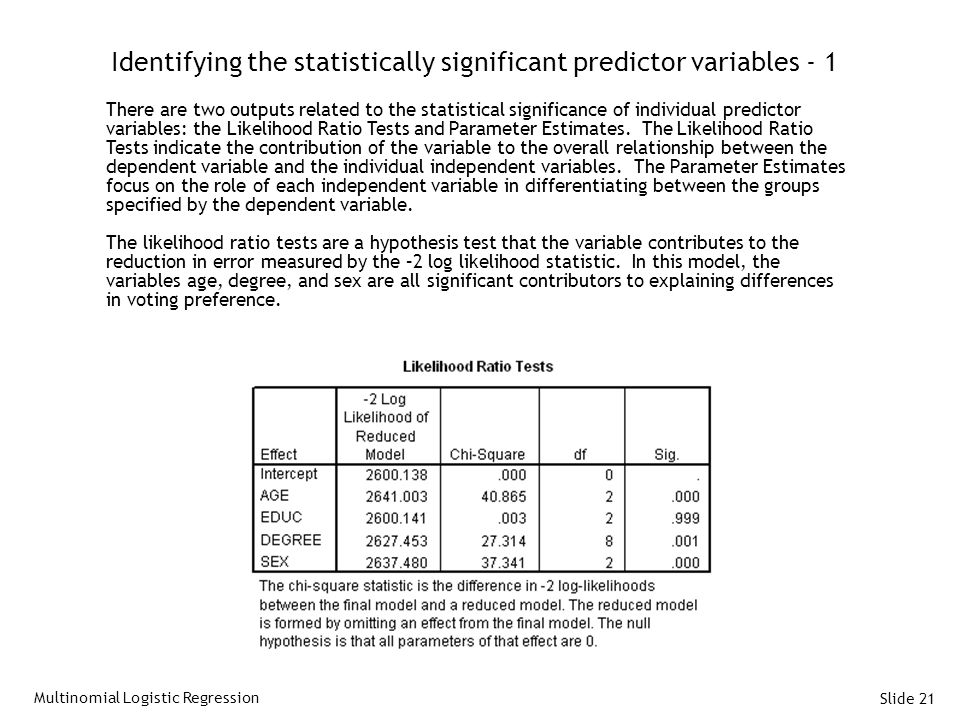 Identifying the statistically significant predictor variables - 1