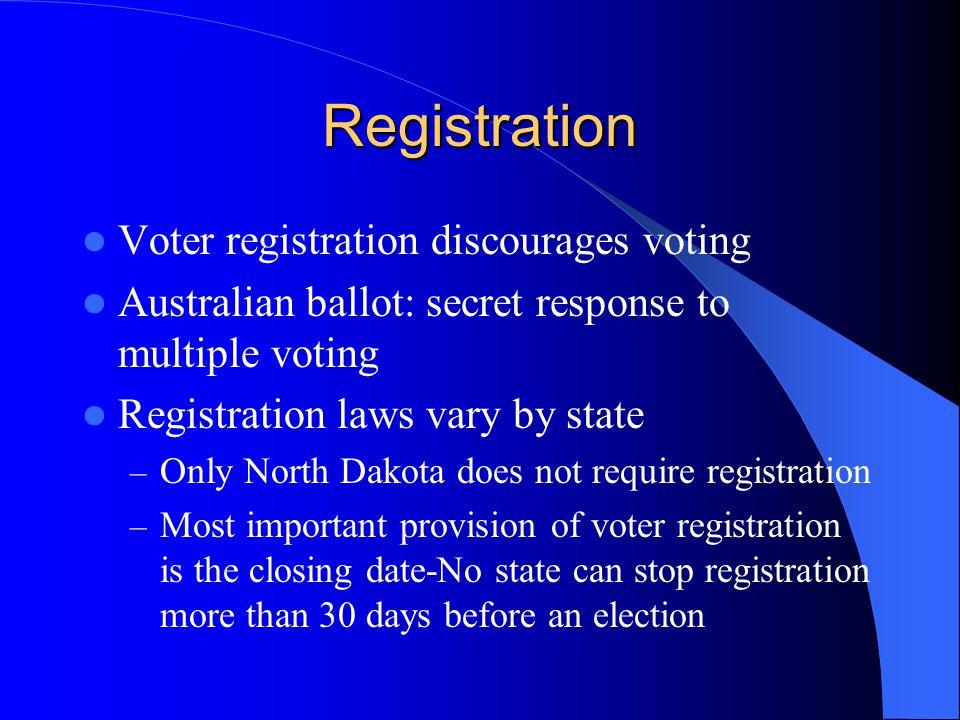Registration Voter registration discourages voting