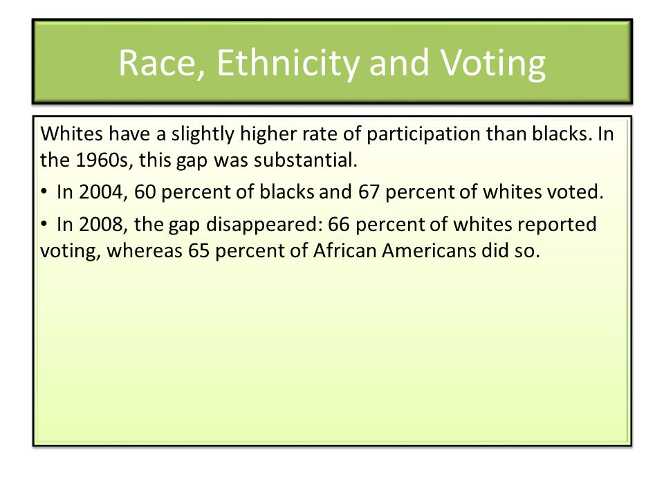 Race, Ethnicity and Voting