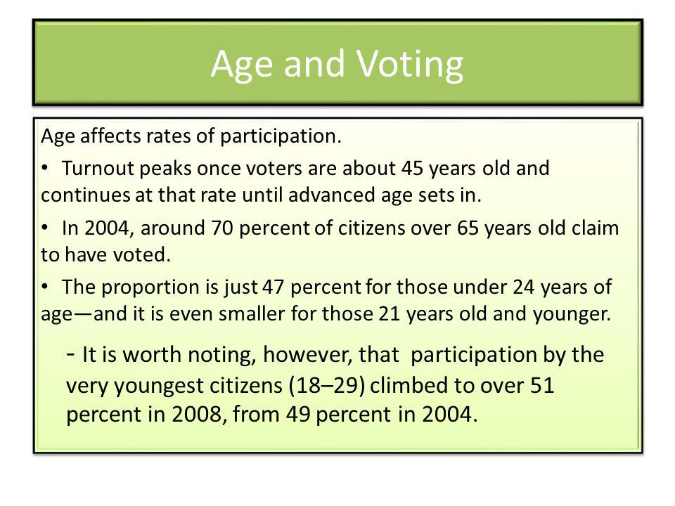 Age and Voting Age affects rates of participation.