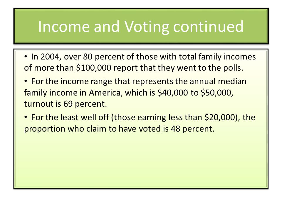 Income and Voting continued