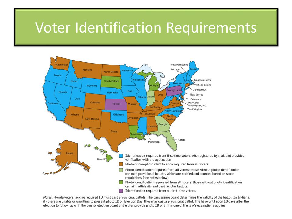 Voter Identification Requirements
