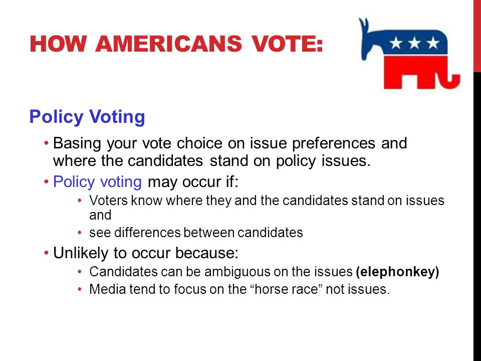 How Americans Vote: Policy Voting
