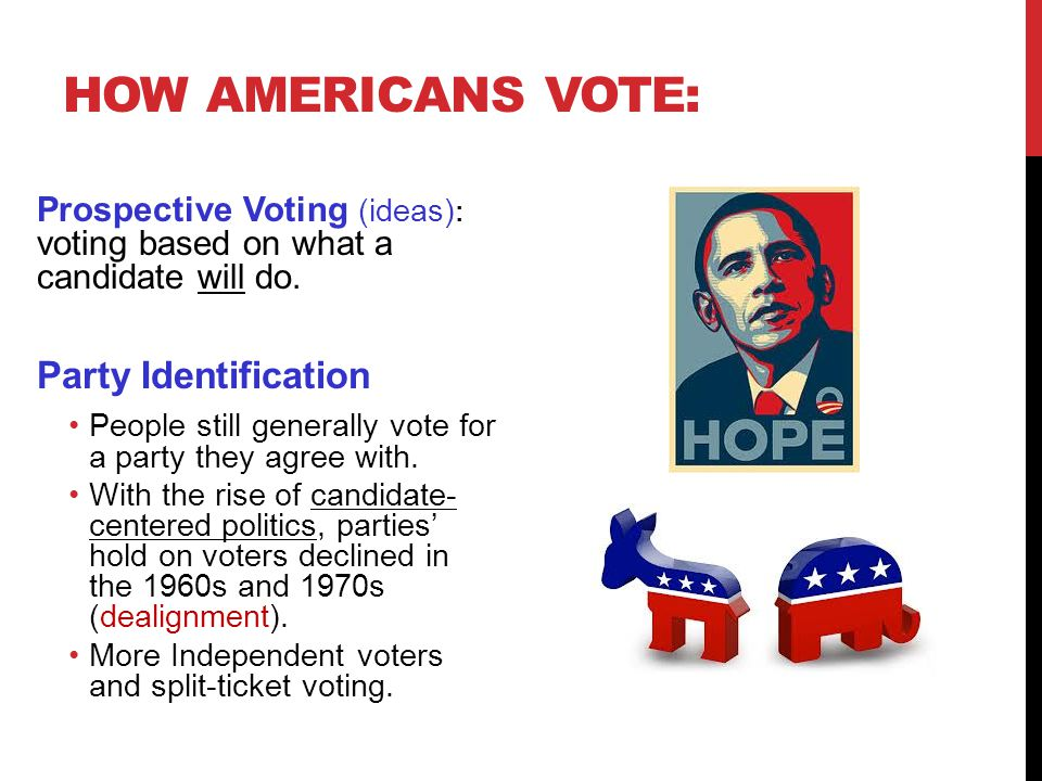 How Americans Vote: Party Identification