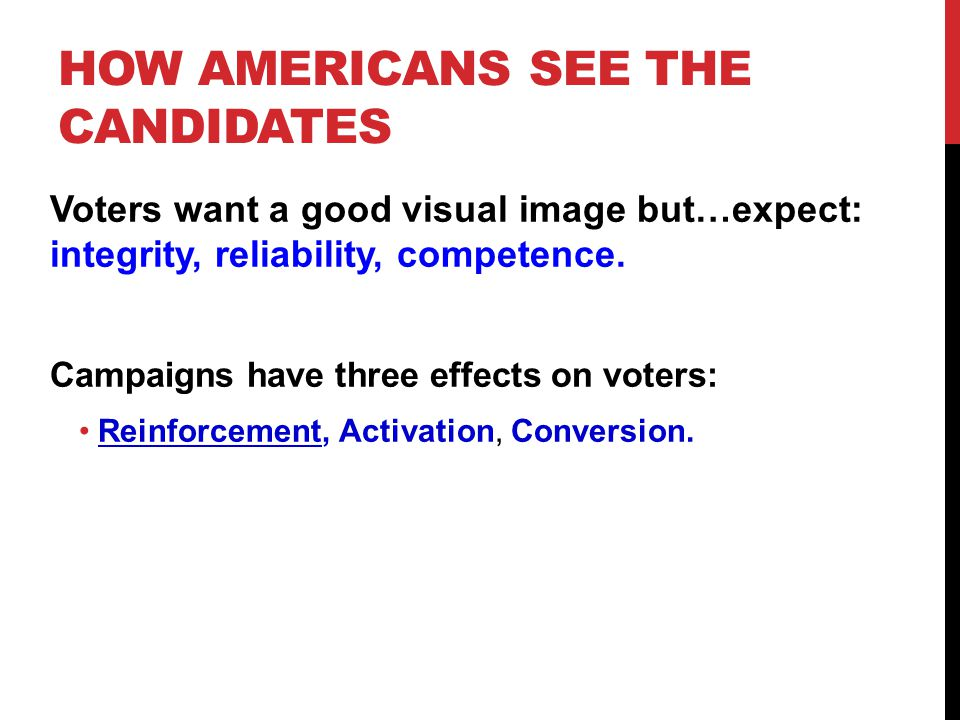 How Americans See the Candidates