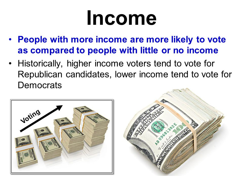 Income People with more income are more likely to vote as compared to people with little or no income.