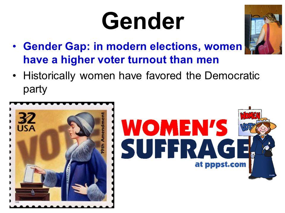 Gender Gender Gap: in modern elections, women have a higher voter turnout than men.