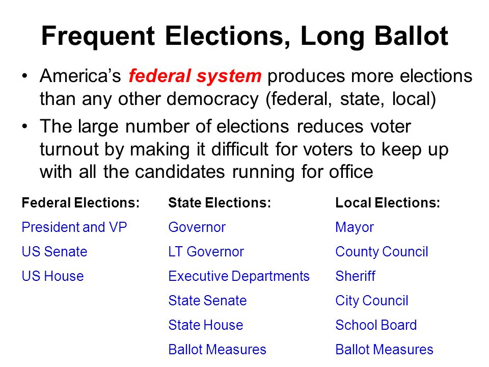 Frequent Elections, Long Ballot