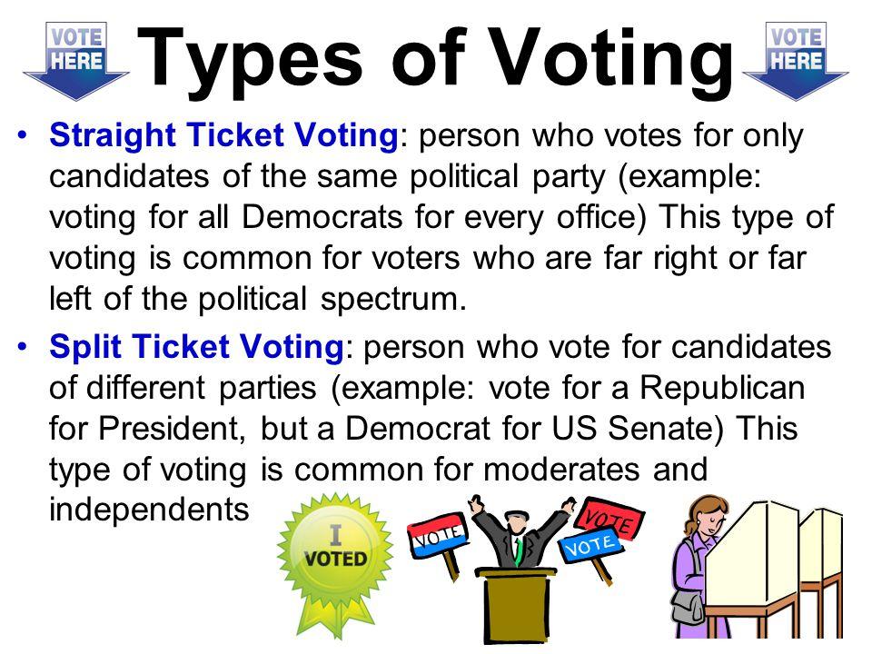 Types of Voting