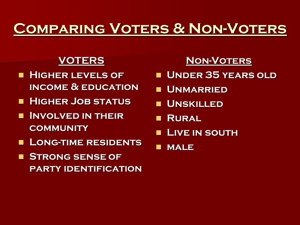 Comparing Voters & Non-Voters