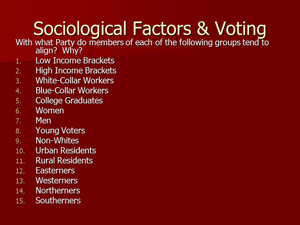 Sociological Factors & Voting