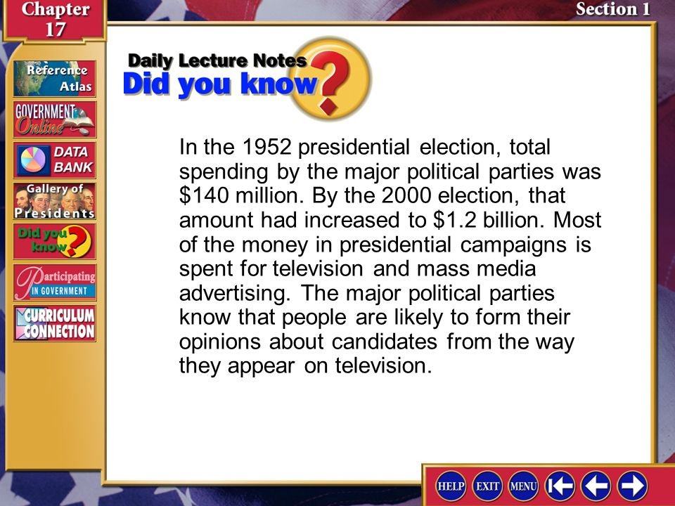 In the 1952 presidential election, total spending by the major political parties was $140 million. By the 2000 election, that amount had increased to $1.2 billion. Most of the money in presidential campaigns is spent for television and mass media advertising. The major political parties know that people are likely to form their opinions about candidates from the way they appear on television.