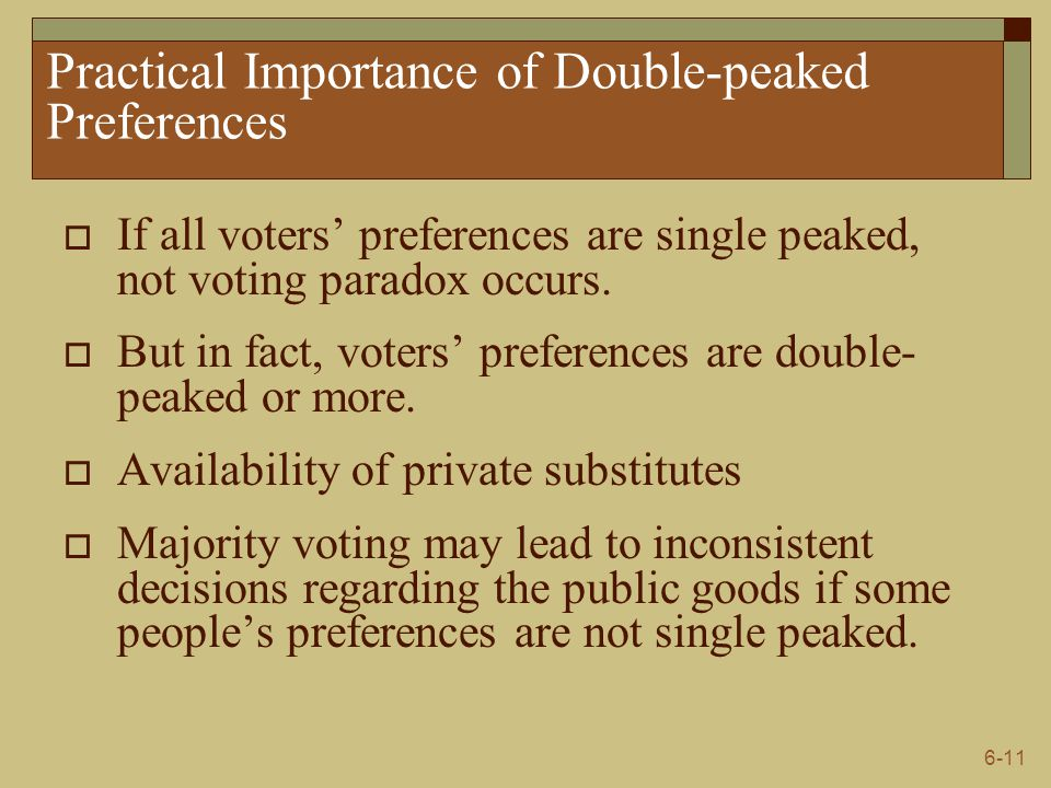 Practical Importance of Double-peaked Preferences
