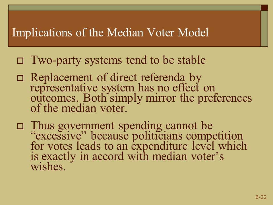 Implications of the Median Voter Model