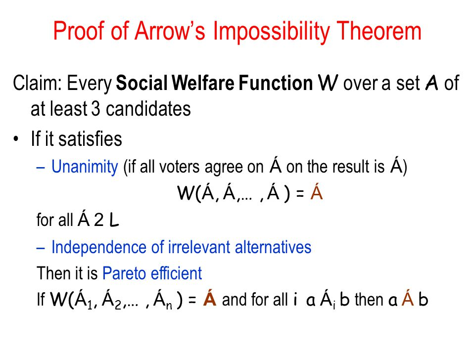 Proof of Arrow's Impossibility Theorem