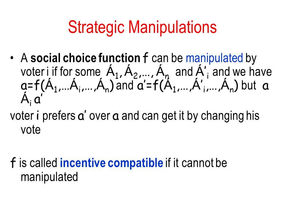 Strategic Manipulations