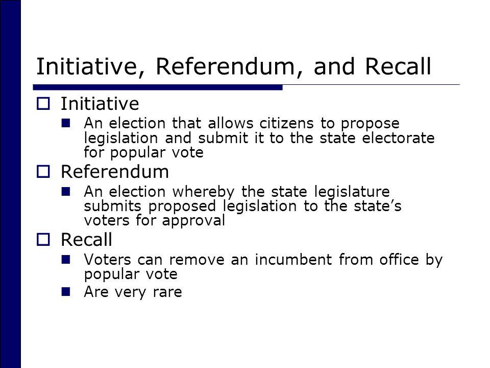 Initiative, Referendum, and Recall
