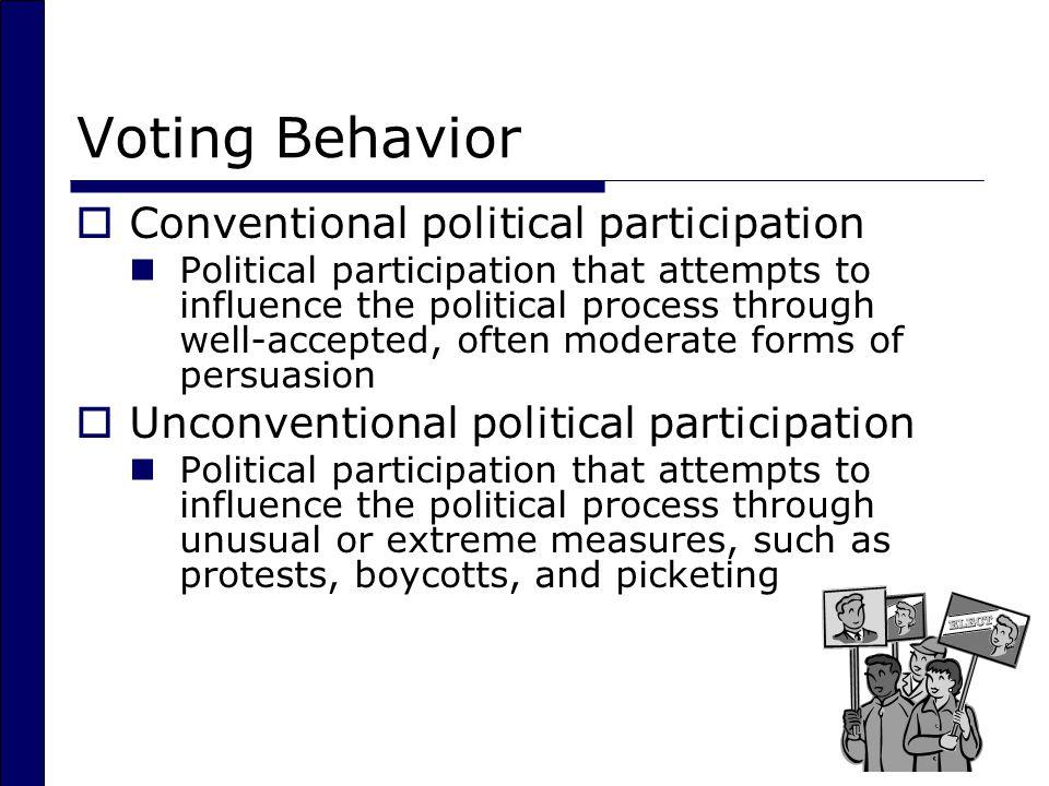 Voting Behavior Conventional political participation