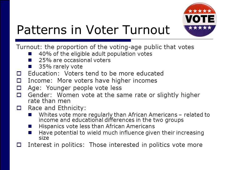 Patterns in Voter Turnout