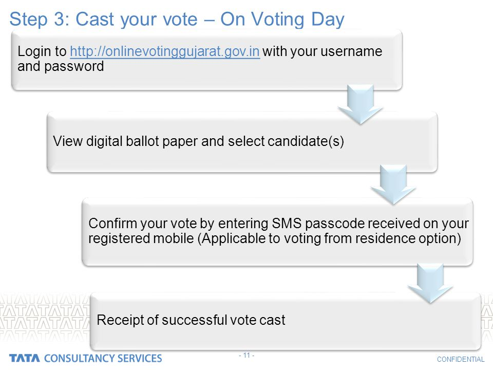Step 3: Cast your vote – On Voting Day