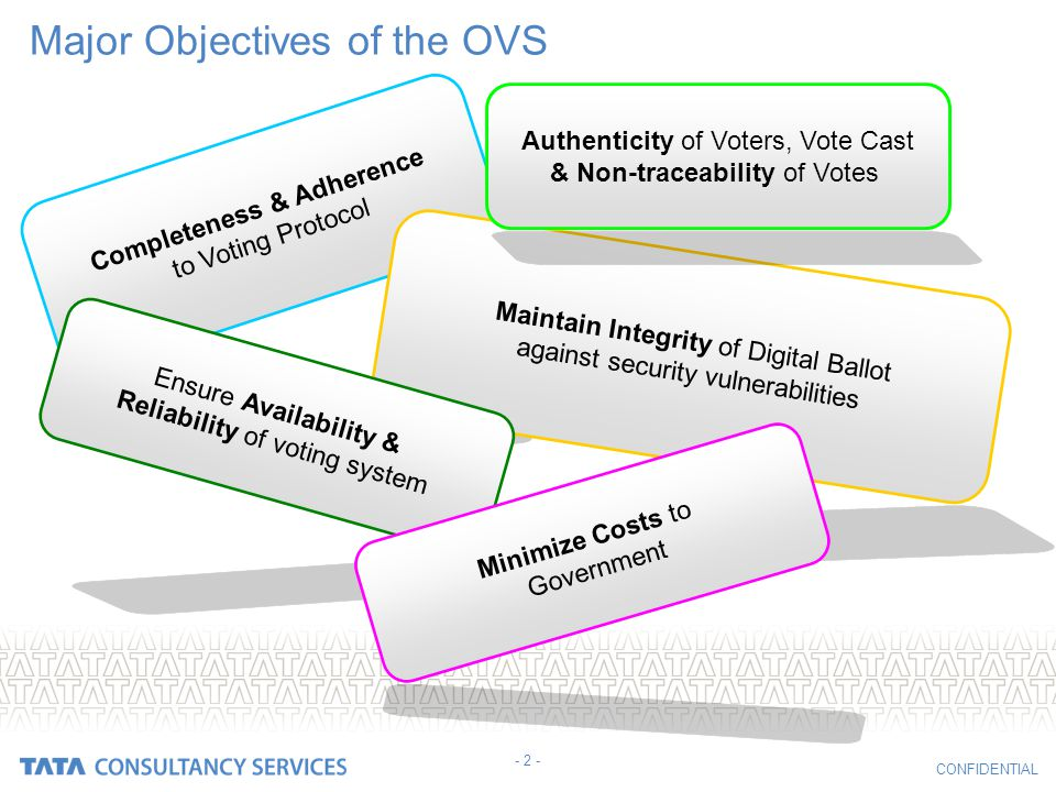 Major Objectives of the OVS