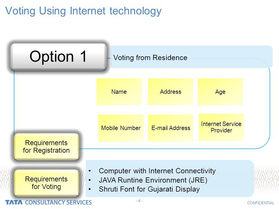 Voting Using Internet technology