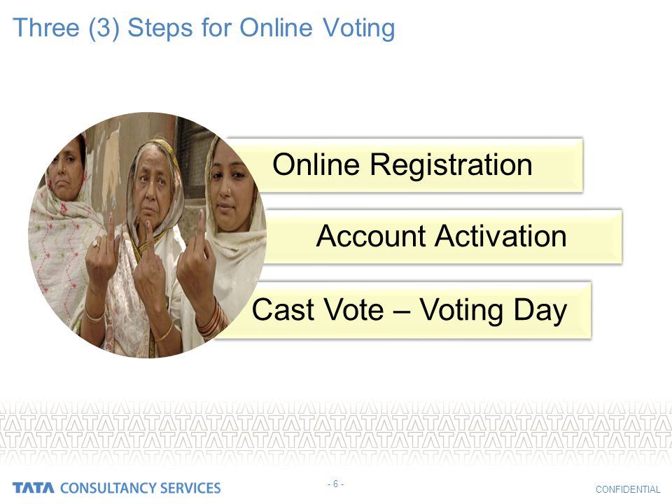 Three (3) Steps for Online Voting