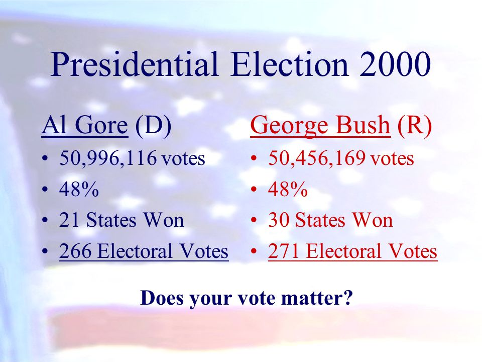 Presidential Election 2000