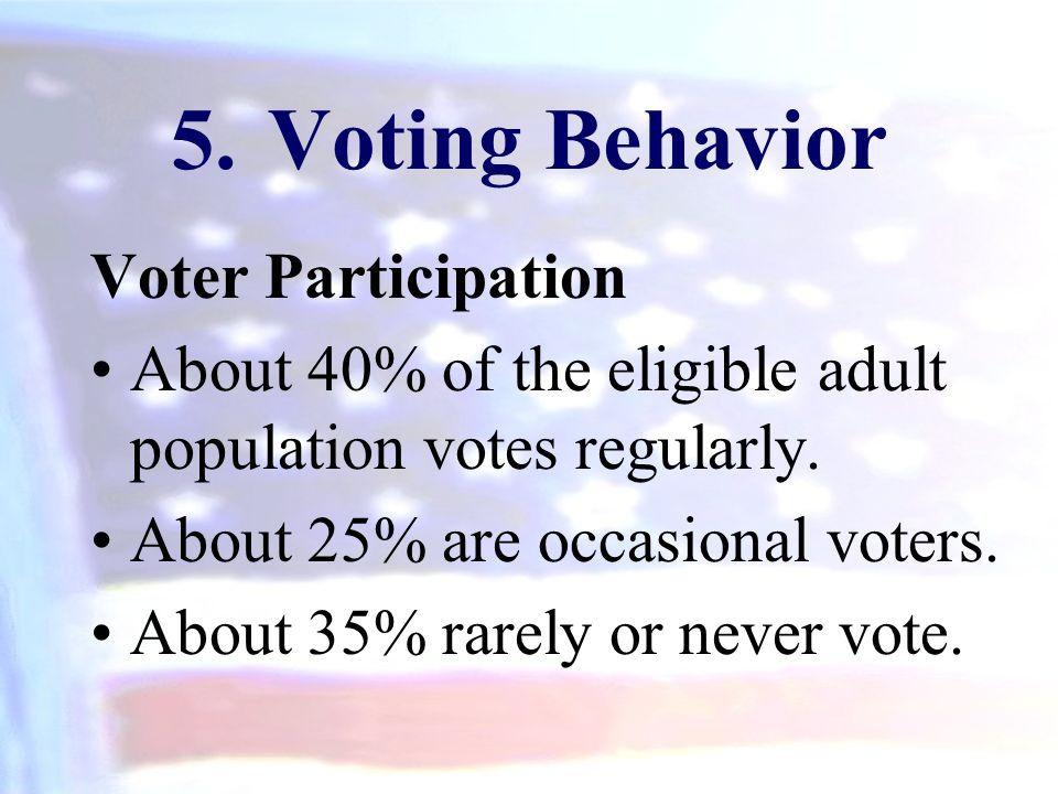 Voting Behavior Voter Participation