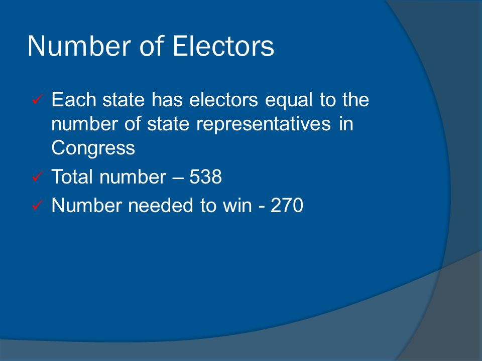 Number of Electors Each state has electors equal to the number of state representatives in Congress.