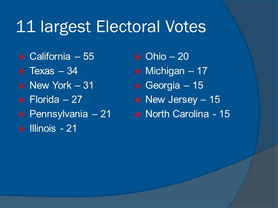 11 largest Electoral Votes