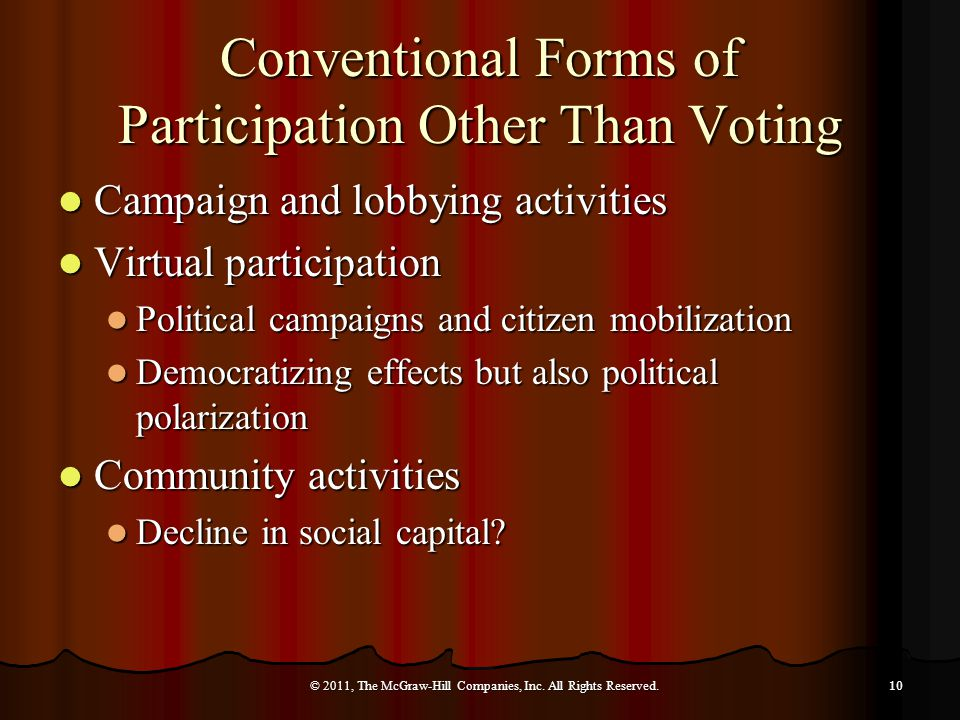 Conventional Forms of Participation Other Than Voting