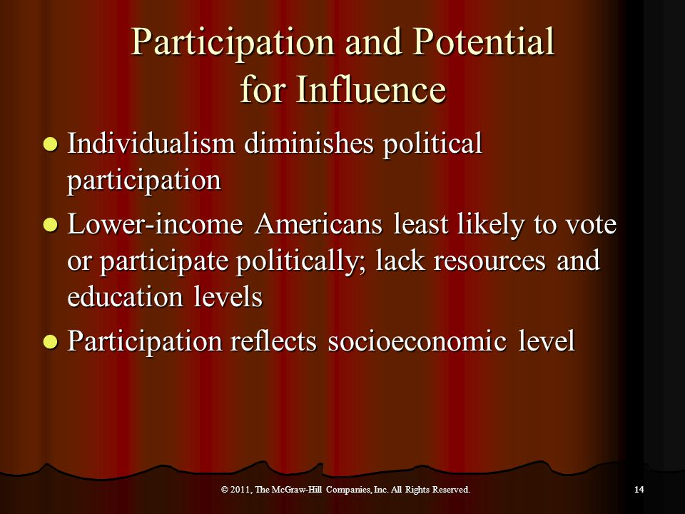 Participation and Potential for Influence