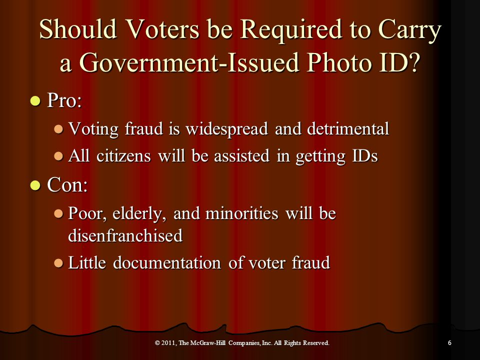 Should Voters be Required to Carry a Government-Issued Photo ID