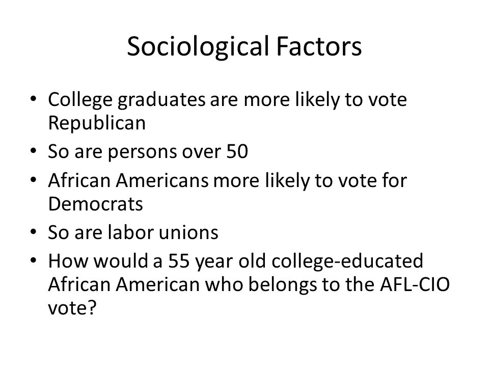 Sociological Factors College graduates are more likely to vote Republican. So are persons over 50.