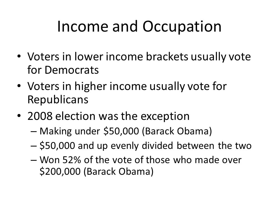 Income and Occupation Voters in lower income brackets usually vote for Democrats. Voters in higher income usually vote for Republicans.