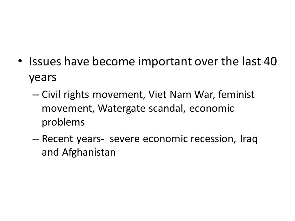 Issues have become important over the last 40 years